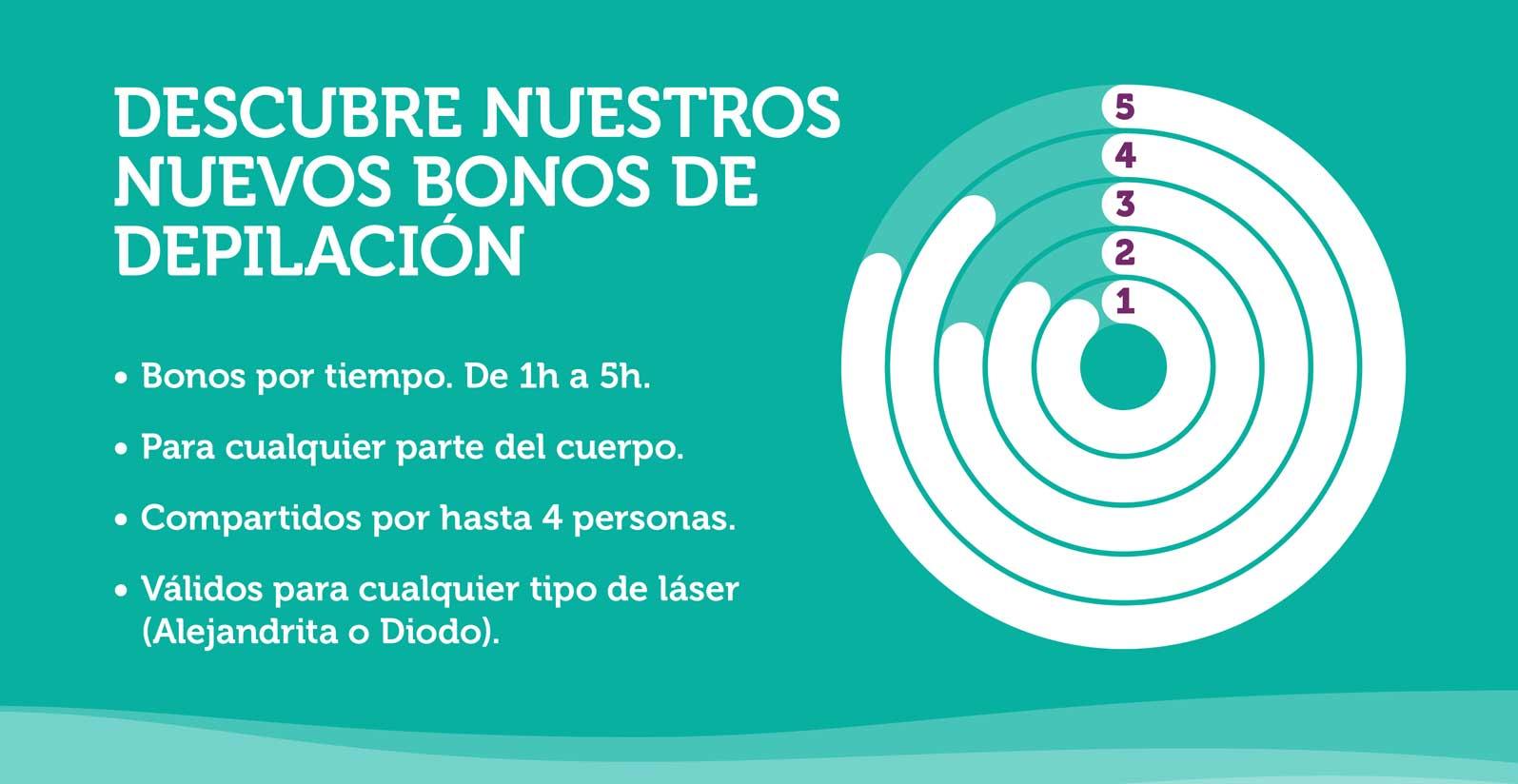 Bonos-depilacion_slide